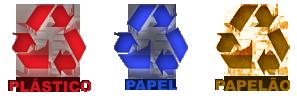 Reciclagem com Fragmentadoras de Papel